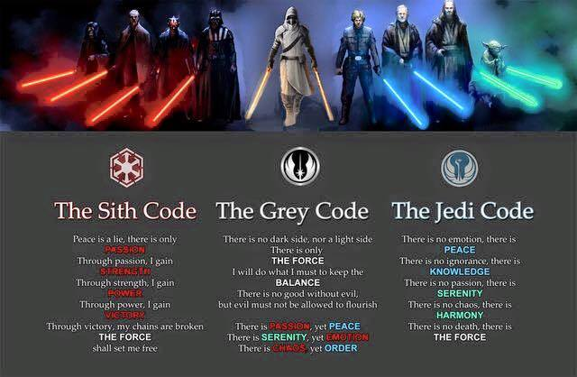 The Jedi Code For Guitar
